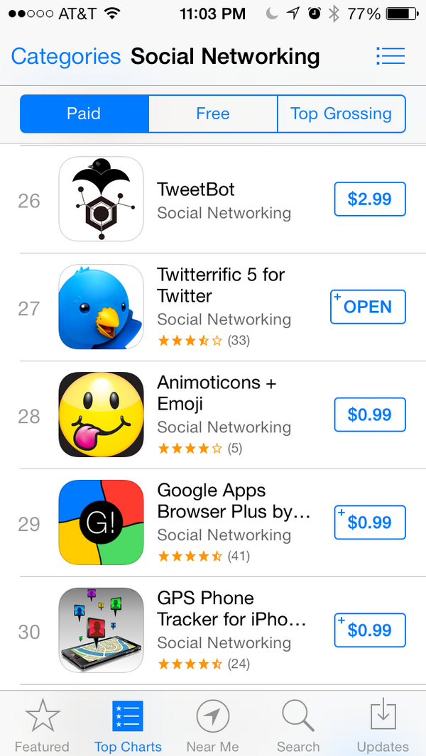 Ridiculous! The fake  TweetBot beats Twitterrific on Paid List. Nice job, App Store reviewers. http://t.co/w2B9BTl176