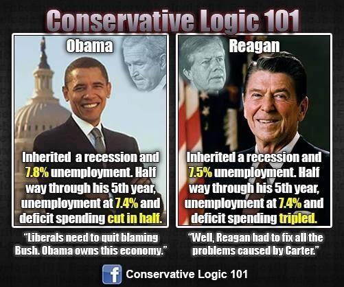 the battle between the democratic liberals and republican conservatives in america Civil war: democrats vs republicans they have the toughest job in america and didn't fix the vs republicans, liberals vs conservatives.