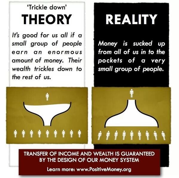 Image result for trickle down theory