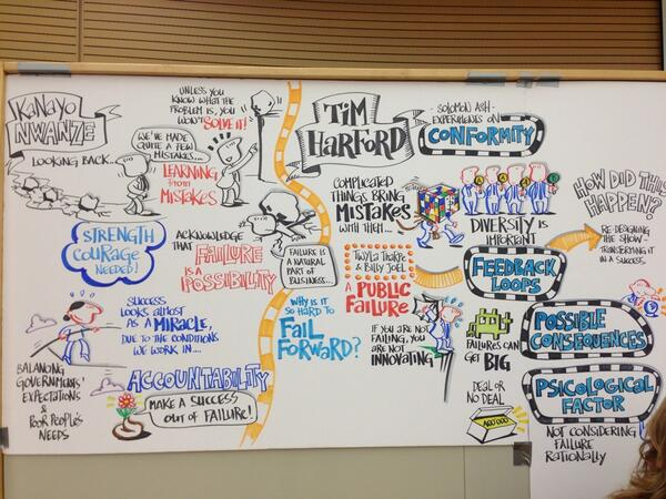 #failfaire @IFADnews illustrated commentary http://t.co/KE8ccWi9gu