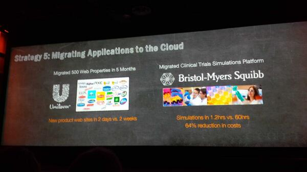 Strategy #5 - (Automate) migration of Apps to the cloud. #reinvent http://t.co/gW62F65gP2