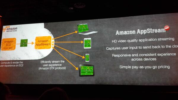 MyPOV - Good love, on own protocol - Amazon STX - it's good when you are the King of stream #Reinvent http://t.co/Z7O7rPQIcF