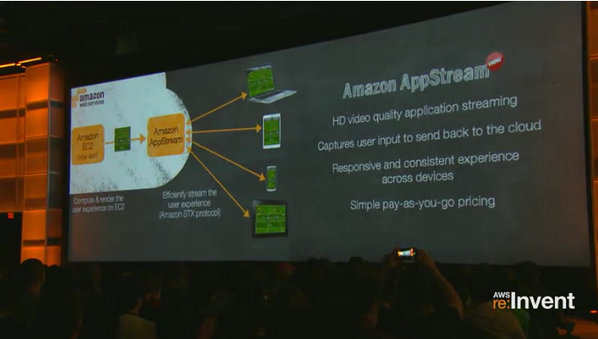 another wow - #reinvent - #AWS #appstream bring resource intensive apps to mobile http://t.co/2hAs6oAt7L