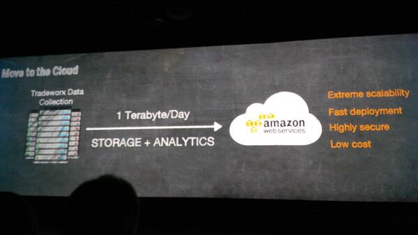 RT @holgermu: .@Tradeworx makes the case für #AWS - and not build in house. #reinvent http://t.co/dbWIz082uh || we call that public cloud :)