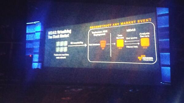 Tradeworks has enabled the SEC to recreate any past market event in a few seconds using AWS #reinvent http://t.co/p4MwNEfjv0