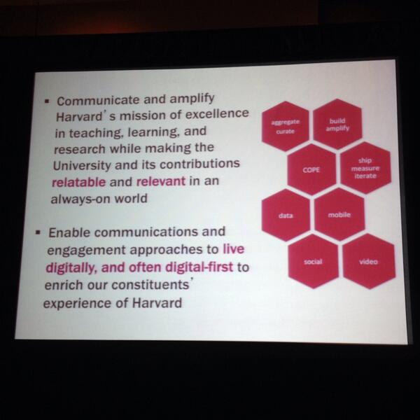 "Thumbnail for #confabedu ""Five Ways Digital Strategy Can Drive Excellence in Collaborative Content,"" Perry Hewitt"