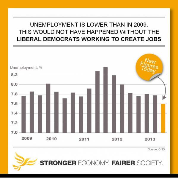 Another dodgy graph