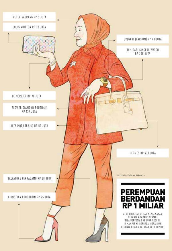 [PIC] Inilah Ratu Atut Chosiyah, Kim Kardashian asal Banten.