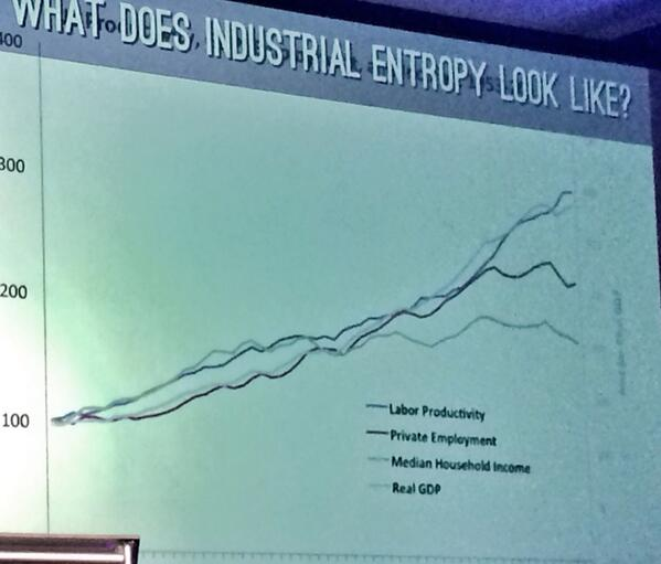 What does Industrial Entropy look like? @crashdev #defragcon http://t.co/D8hahHFF6N
