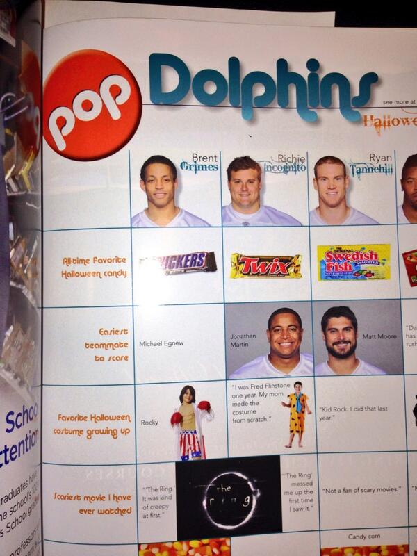 "Can't make it up >> MT @artrellhawkins In CIN-MIAMI program, Incognito named Martin as ""easiest teammate 2 scare"".. http://t.co/I81GELhZit"