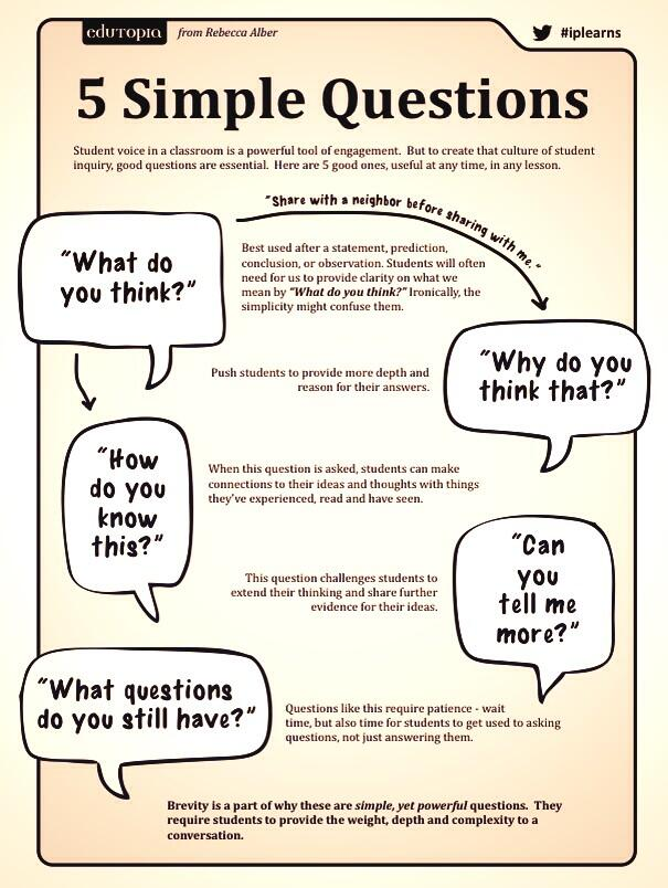 Twitter / mkolkman: 5 Simple questions that can ...