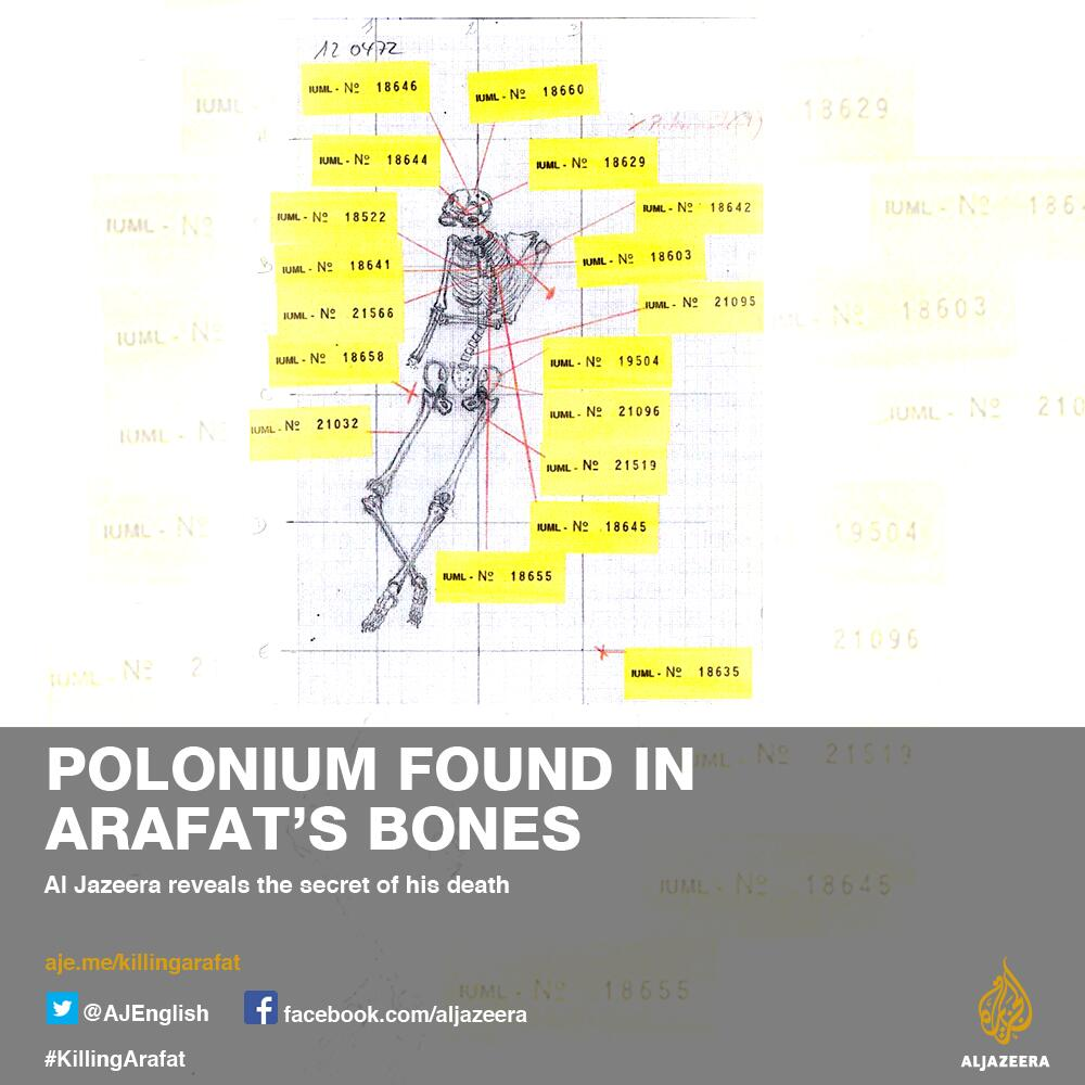 Al-Jazeera report on Swiss lab test results finding Polonium in Yasser Arafat's remains