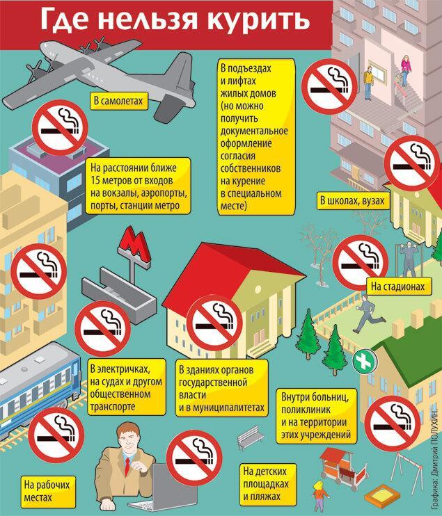 Сколько штрафов в Москве выписали курильщикам за 2014 год?