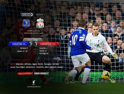 Simon Mignolets brilliant performance for Liverpool at Everton [Individual Highlights]