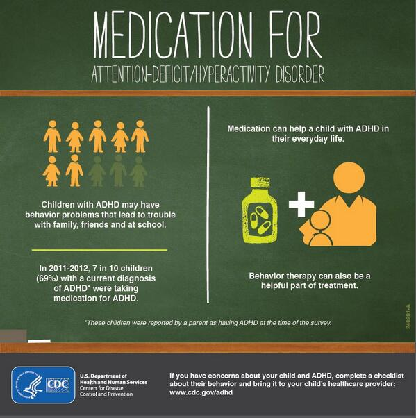 Behavioral Treatments For Kids With Adhd >> Cdc On Twitter Medication And Or Behavioral Treatment Help