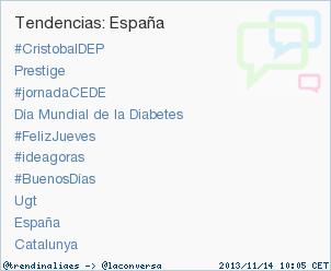 #ideagoras acaba de convertirse en TT ocupando la 6ª posición en España. Más en http://t.co/S5ERKSUhTD #trndnl http://t.co/Ng6WWESZGJ