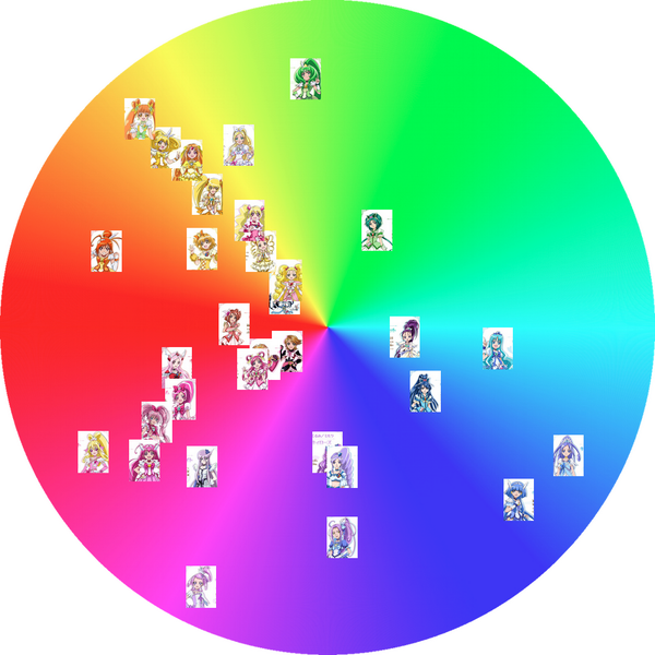 プリキュアのベースカラーを計算して色相環にのせてみた http://t.co/aXNwV5qzQj