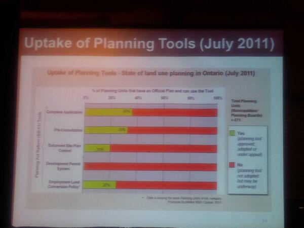 There are new tools, but they aren't being used by most municipalities. #MMAHconsult http://t.co/AriLvrA88Q