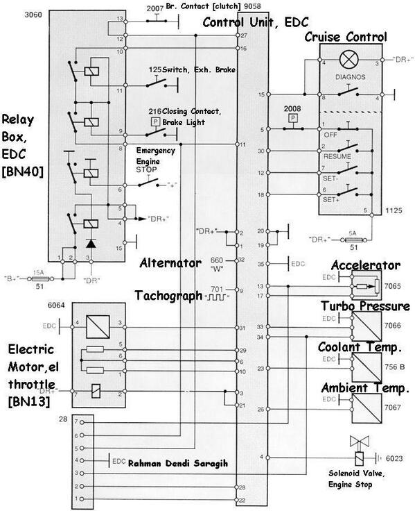 rahman dendi saragih (@r4hm4nthend) twitter volvo edc wiring diagram volvo edc wiring diagram