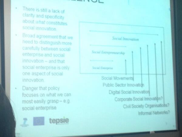 innovación Social en Servicios P clave para generar revolución social #socialfrontiers @TEPSIE_EU  @JuanDavidAristi http://t.co/elqRRKyTPr