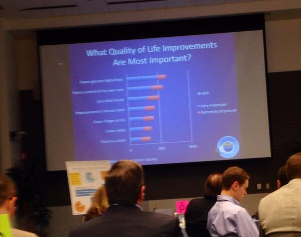 What does improvement in quality of life mean to you? Patient voice survey from #dbminesummit http://t.co/27HGXEFF9b