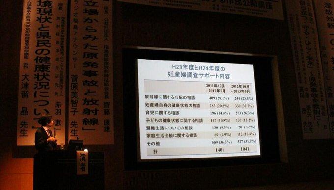 「福島の環境現状と県民の健康状況について」大津留 晶教授の発表  が最後まで読めるまとめ