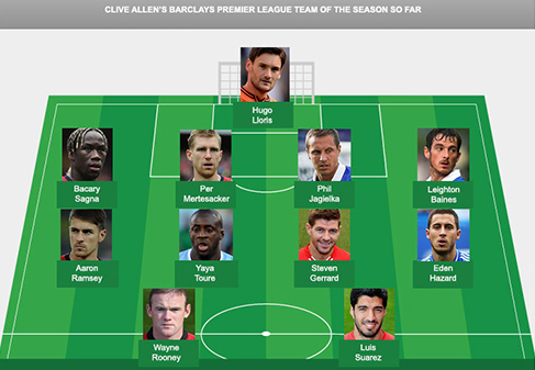 Is this the Premier League team of the season so far? [Clive Allens verdict]