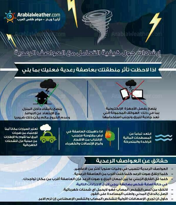 حقائق عن العواصف الرعدية و الإجراءات عند إصابة شخص بصاعقة