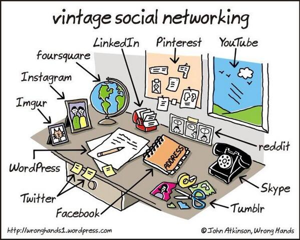 ソーシャルメディアを知らない人にソーシャルメディアを説明するのに便利な絵