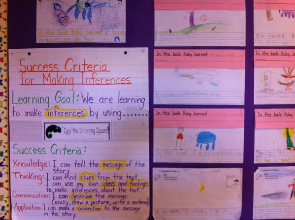 Making inferences in grade one. #tvadmin #visiblelearn http://t.co/EZ9Dk4EMKN