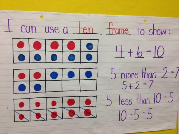 Saw some great use of ten frames in our primary classes #tvadmin #visiblelearn http://t.co/XAAzwt2iUQ