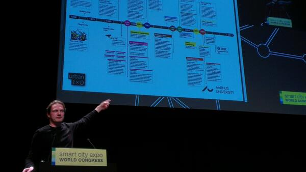 Martin addressing the timeline of smart city emergence #SmartCityExpo @urbanixd @telecomitalia http://t.co/Tb9zem17lR