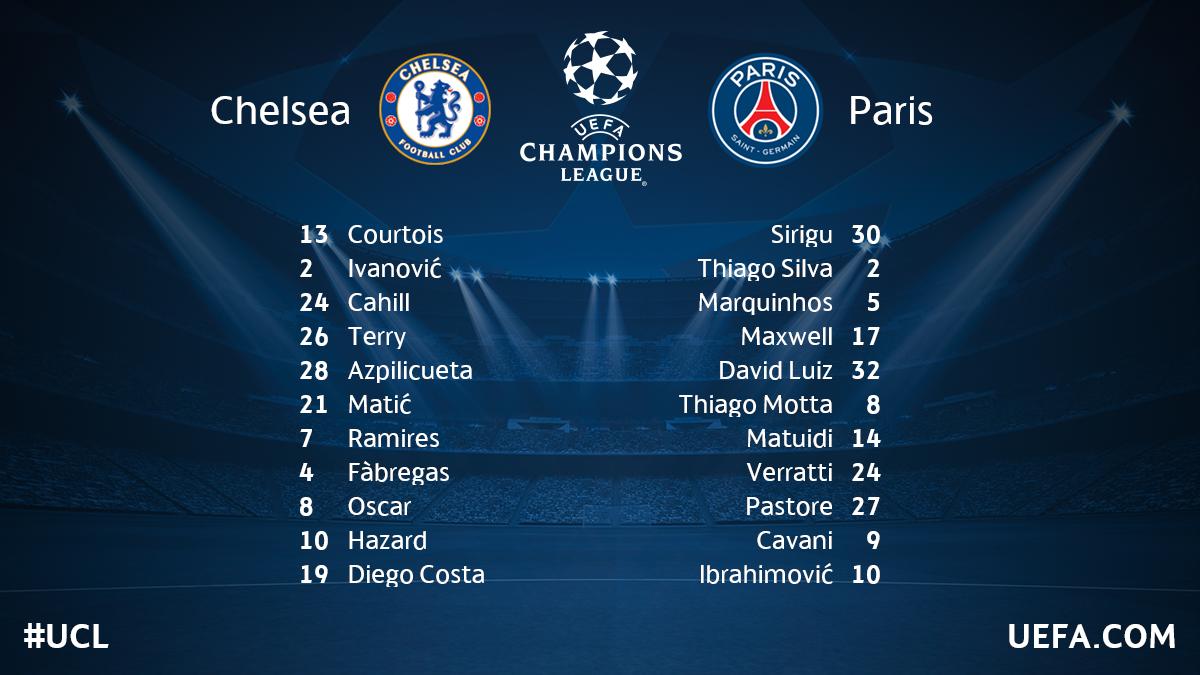 تشكيلة تشيلسي و باريس فى مباراة الليلة