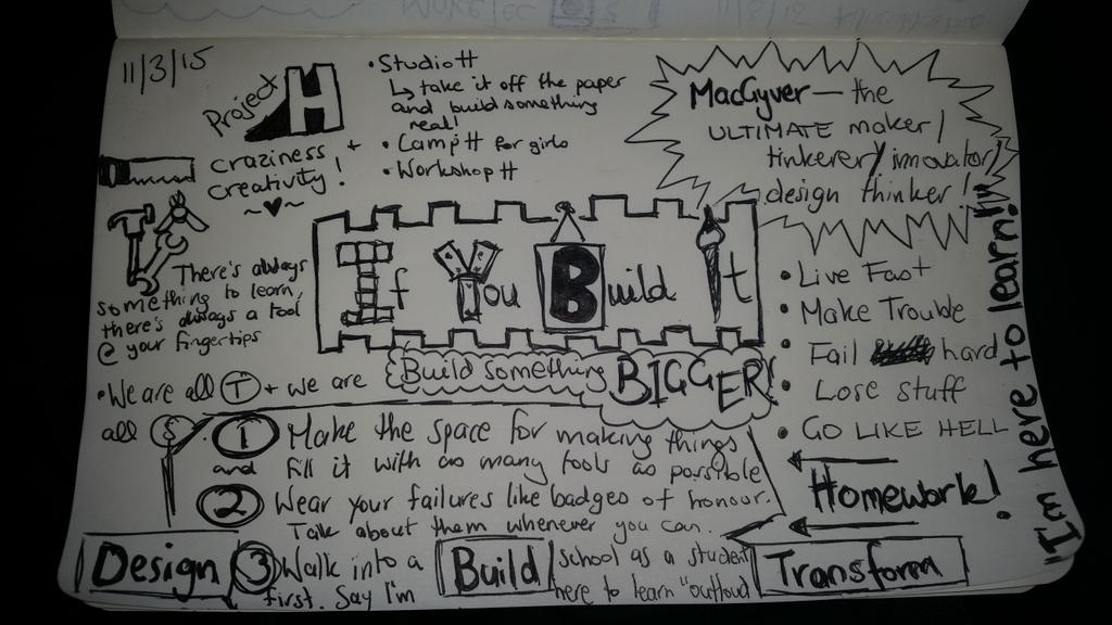 #sketchnote #SXSWedu #projecth #ifyoubuildit @ProjectHDesign http://t.co/D4MEPm6aiW
