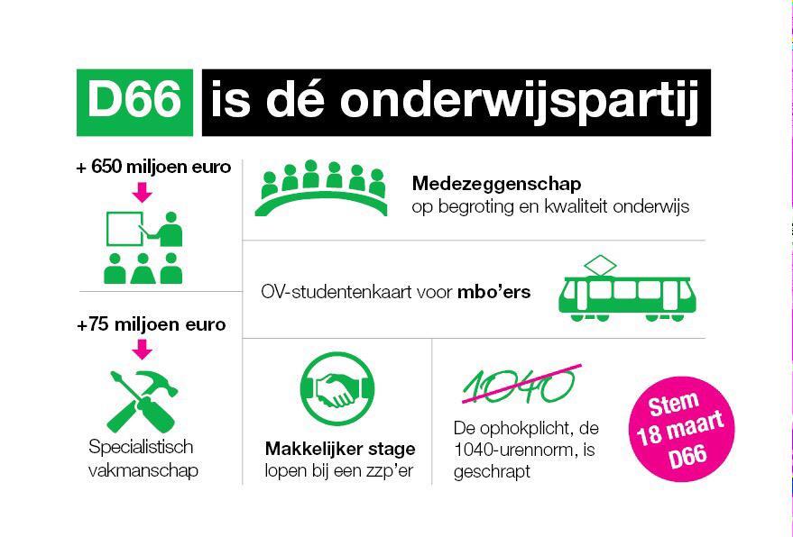 #D66 is de #onderwijspartij ! Een greep uit de resultaten. http://t.co/H3TBYYUg0y