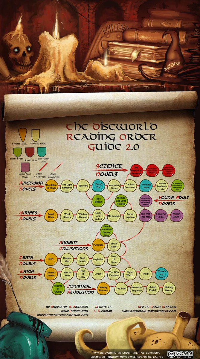 For those who have yet to experience the wondrous Discworld, here's the reading order from http://t.co/XCW6cTmGUc http://t.co/svSolYDL1I