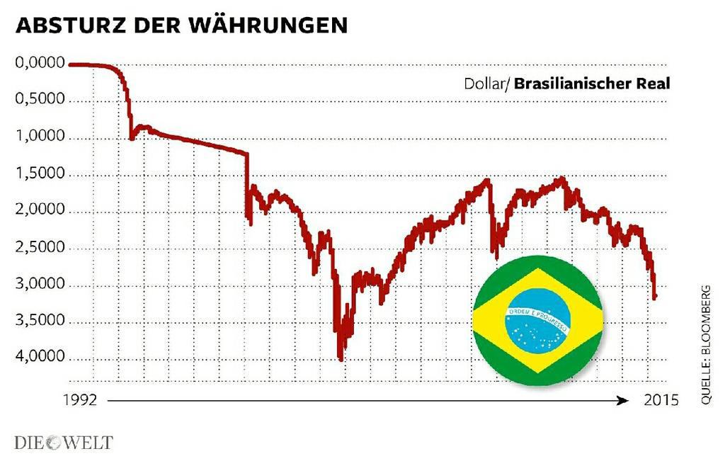 Alper Ok On Twitter Revisiting 1980s Plaza Accord Louvre