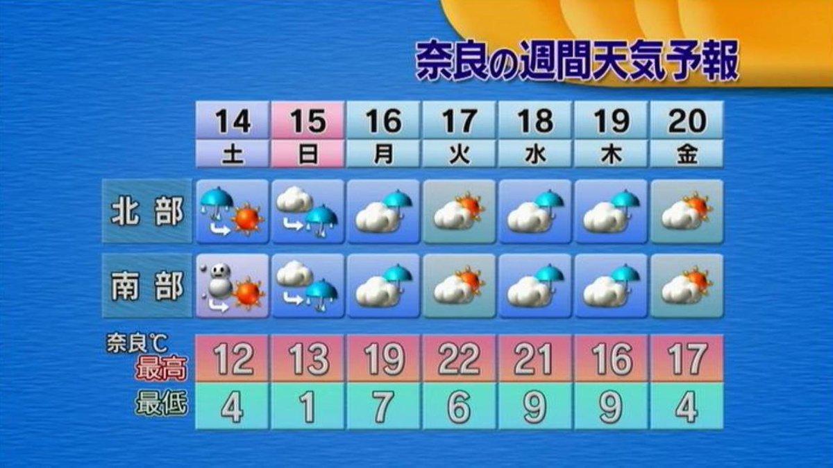 の 天気 明日