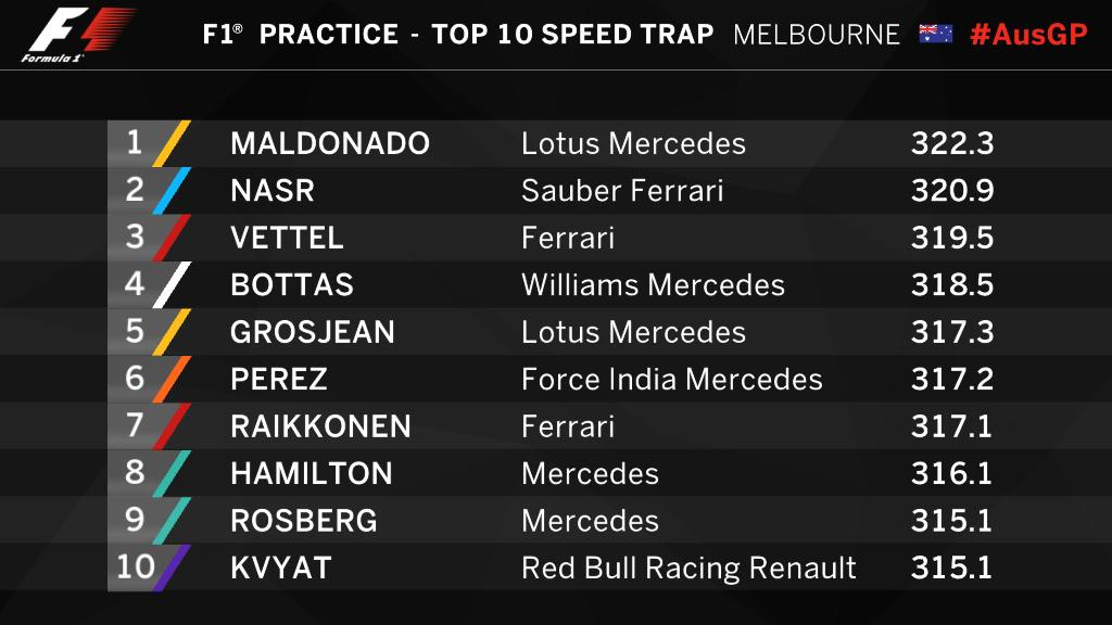 Spécial Sebastian Vettel (Formule un) - Page 11 B_9Z3XyXEAAQkwm