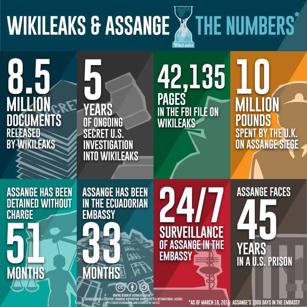 Swedish prosecutors willing to quiz WikiLeaks' Assange in London