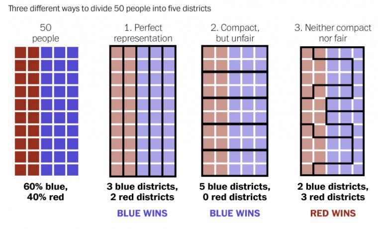MT @bennydiego How the GOP steals elections: This is the best explanation of #gerrymandering you will ever see: http://t.co/ZJF0KifE4Y