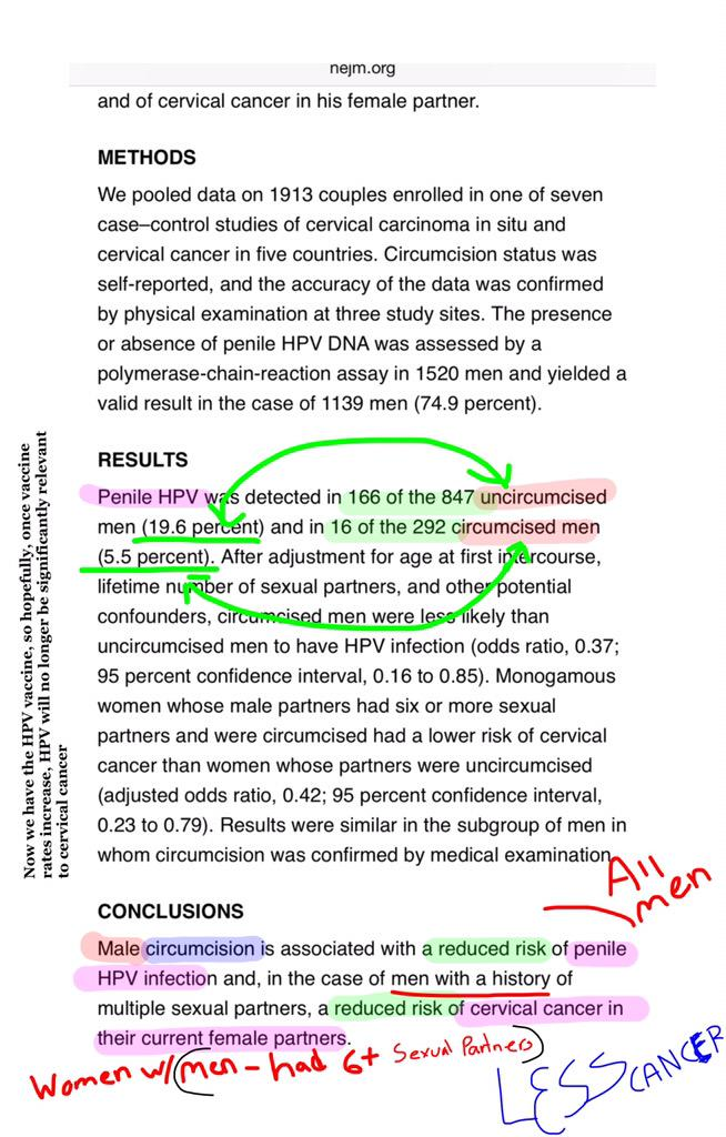 HPV Decreased in transmission