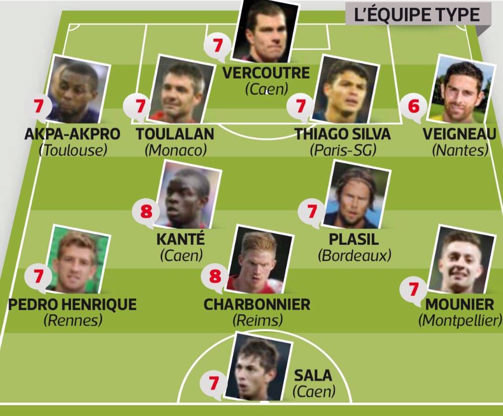 [27e journée de L1] O Marseille 2-3 SM Caen - Page 4 B_E5lyrW8AAU9Bh
