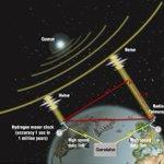 Image for the Tweet beginning: 坂本真綾様の名曲『マジックナンバー』で「123!の合図で空を見上げて♪ 同じ星きみも見てて♪」と歌われているのは123!の合図で同じ天体を見上げるVLBIの原理を表していますわ。Image credit: NASA/GSFC/JPL