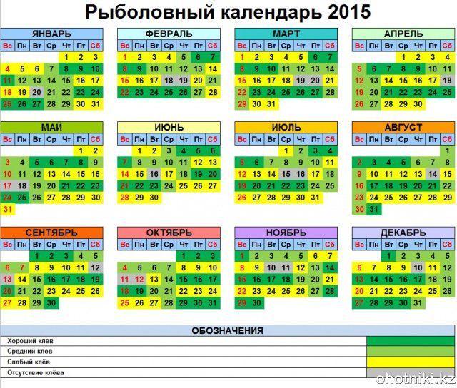 календарь рыбака чита