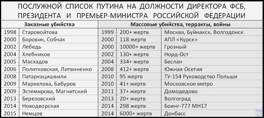 """МИД РФ назвал решение НАТО по Черногории """"конфронтационным шагом"""", который вынуждает Москву к соответствующей реакции - Цензор.НЕТ 7050"""