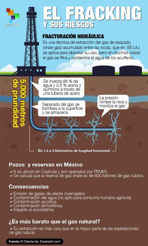 #VENEZUELA | Presentarán exposición contra el fracking en Caracas >>>http://t.co/l4AxaJFHGI #StopFracking http://t.co/TVsd4gBNjn