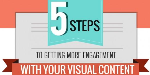 Social Media: 5 Steps to Increased Visual Content Engagement - http://t.co/TfYVIYwvfM #socialmedia #hubspot http://t.co/OmtARRypEL