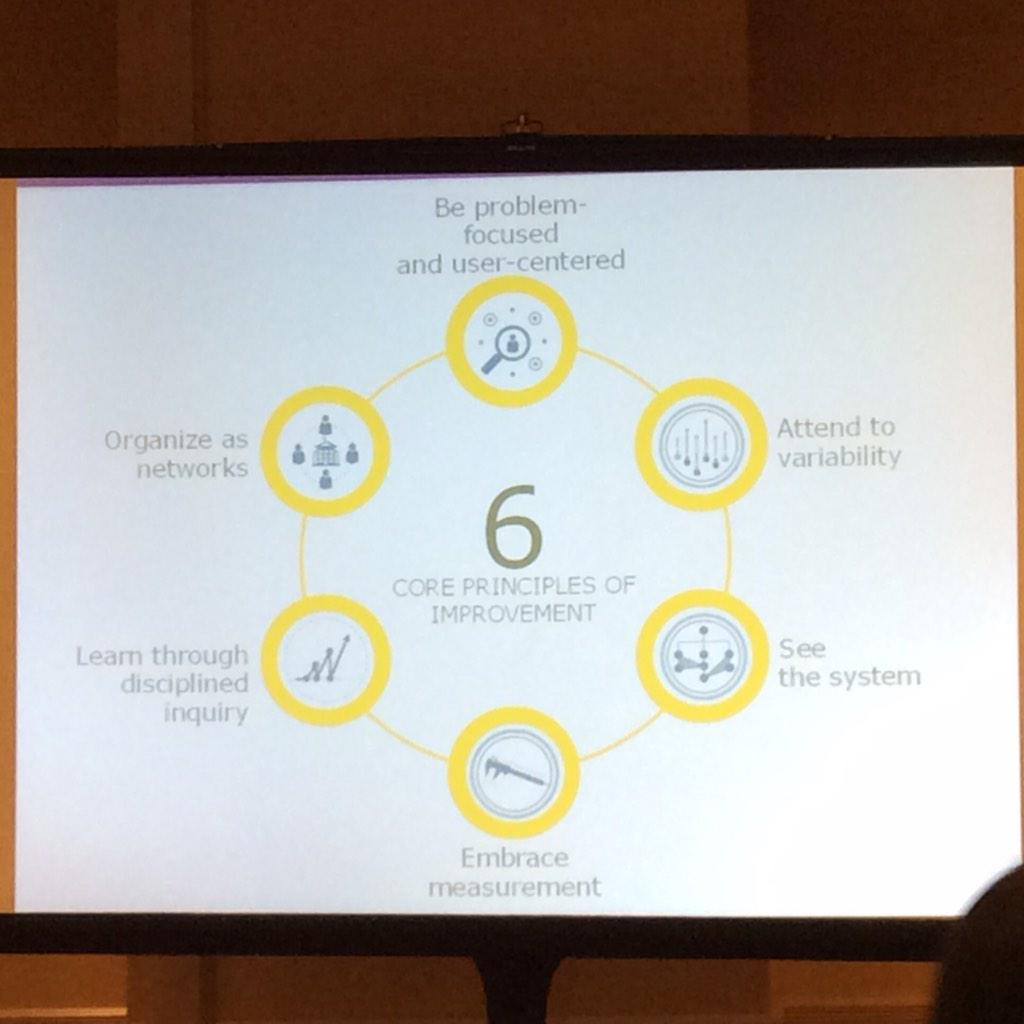 Day1 #CarnegieSummit ends w 6 Core Principles of Improvement. All applicable to Gen All work. Looking fwrd to Day2! http://t.co/vXOrehDDiF