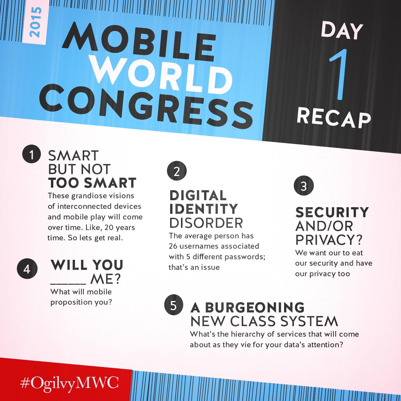 Mobile World Congress: Day 1 Recap http://t.co/LazHCAjYWl #MWC15 #OgilvyMWC http://t.co/PYkQcYloUx